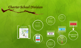 Charter School Division