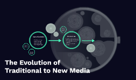 Copy of The Evolution of Traditional to New Media