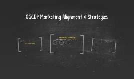 OGCDP Marketing Alignment & Strategies
