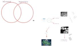 Informative vs. Argumentative