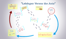 an analysis of the short story leiningen versus the ants Leiningen versus the ants  the following discussion questions are based on the details you need to know to be successful on the final author: ron kolodney.