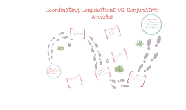 Conjunctive Adverbs v Coordinating Conjunctions