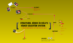 Structural Biases in Chile's Higher Education System