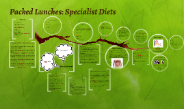 Packed Lunches: Specialist Diets