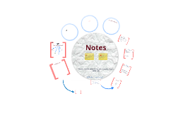 Note Taking | Student Success Specialist