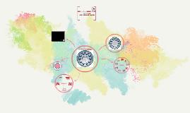CDP-3.º ciclo-O Perfil do Aluno