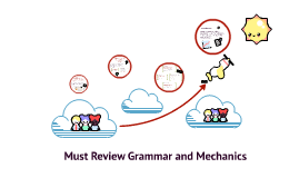 Must Review Grammar and Mechanics