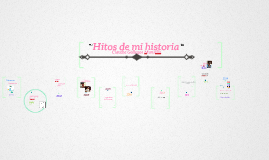 Copy of Copy of Plantilla timeline