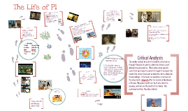 Copy of Life of Pi Novel Presentation
