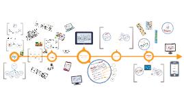 Integración de las TIC a los modelos pedagógicos
