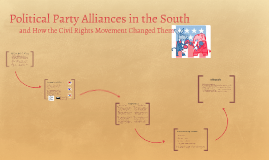 Political Party Alliances in the South