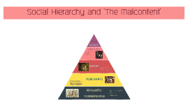 Social Hierarchy and 'The Malcontent'