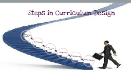 Steps in Curriculum Design