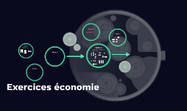 Exercices économie