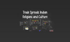 Reading guide Indian Religions and Culture