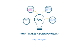 What Makes A Song POPULAR?