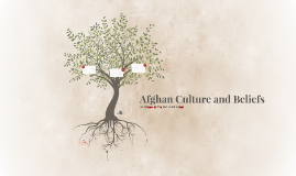 Afghan Culture and Beliefs