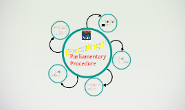 FALBS - Parliamentary Procedure
