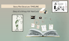 Story Structure: PACTS of Diary of a Wimpy Kid""