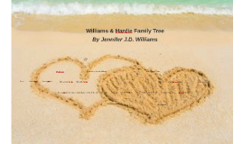 Williams / Hardie family tree