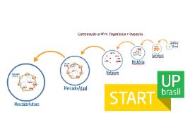 Lápetus - StartupBrasil