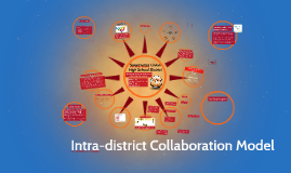 LWG: Intra-district collaboration