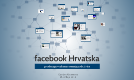Facebook Hrvatska