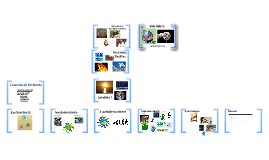 Copy of Seminário 2 - Conceito de ambiente