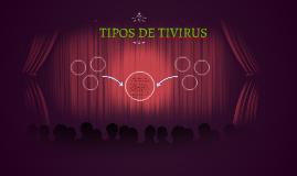 TIPUS DE ANTIVIRUS