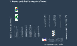 29.2 Fronts and the Formation of Lows