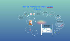 Plan de mercadeo Yogur Slight Colanta.