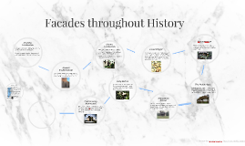 Facades throughout History