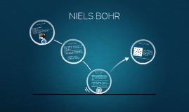 Copy of NIELS BOHR