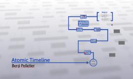 Atomic Timeline