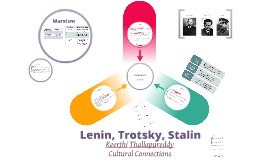 Lenin, Trotsky, Stalin