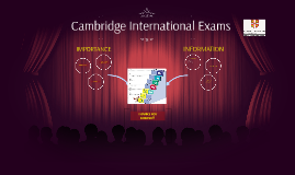 Copy of Cambridge International Exams