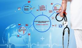 Copy of Nursing Acuity Based Model