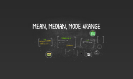 Copy of MEAN, MEDIAN, MODE & RANGE