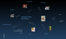 Literary Terms for Fiction