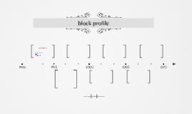 block profile