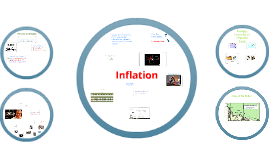 Copy of Copy of Inflation Lesson