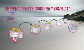 Copy of DIFERENCIA ENTRE PROBLEMA Y CONFLICTO