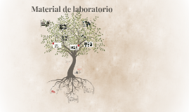 Copy of Material de laboratorio