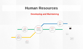 impact of globalization on human resource Sample of globalization and human resource essay (you can also order custom written globalization and human resource essay.
