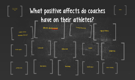 What affect do coaches have on their athletes?