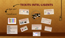 Copy of Teixits intel·ligents