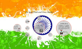 Copy of Indian Nationalism