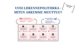 VARMUUS: Liikenne & maankäyttö: ULP
