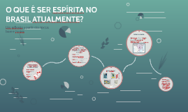 O que é ser espírita no Brasil atualmente?