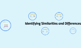 Copy of Identifying Similarities and Differences